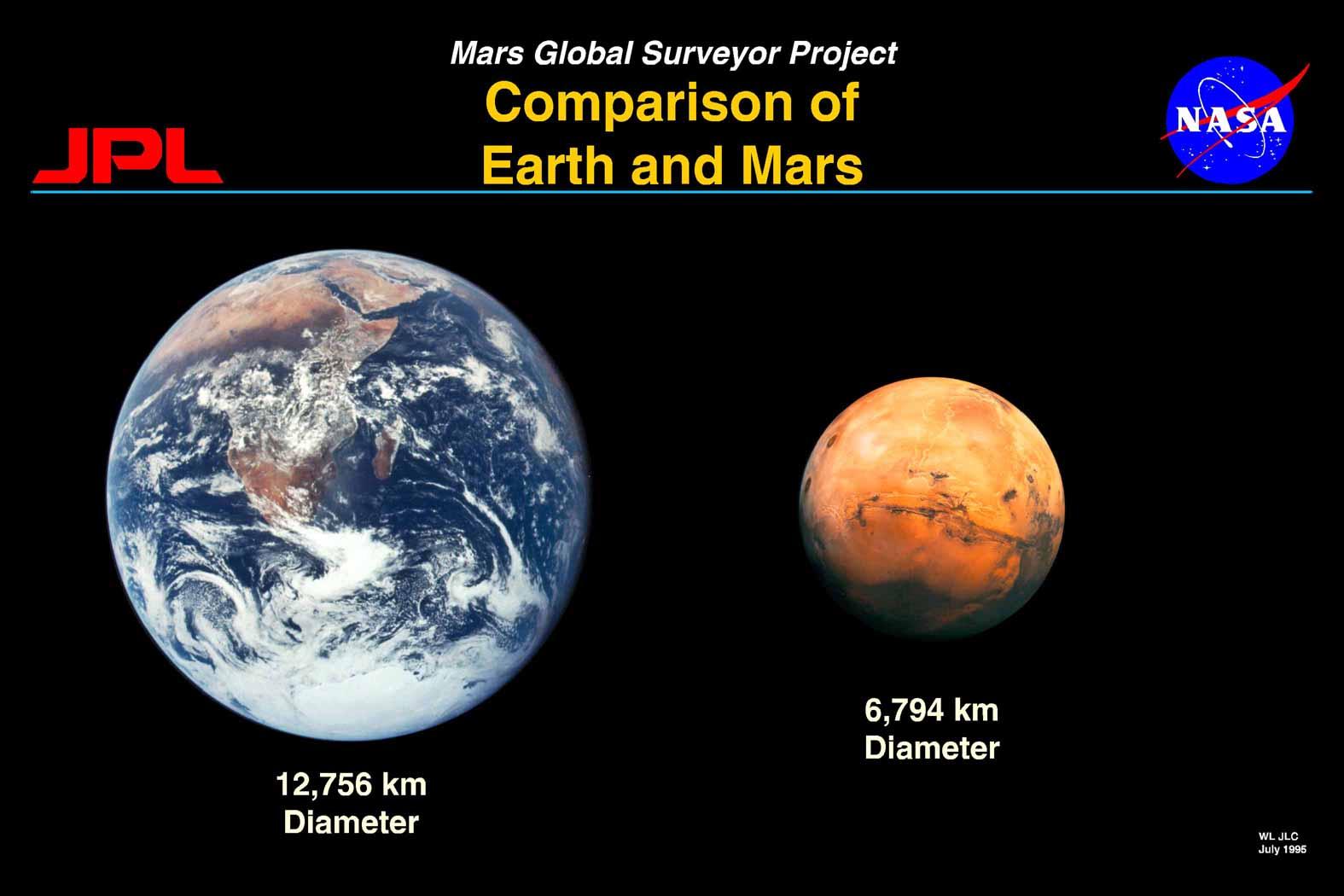 mars moon same size as - photo #28